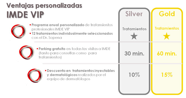 ventajas_VIP-IMDE